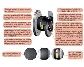 flexible-bellows-(1)