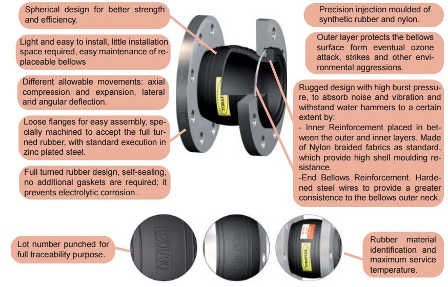 flexible-bellows