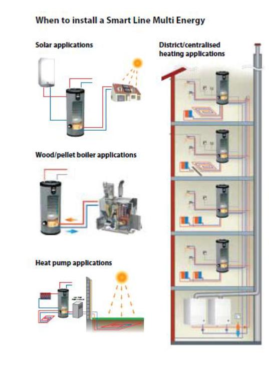solar-energy-boilers